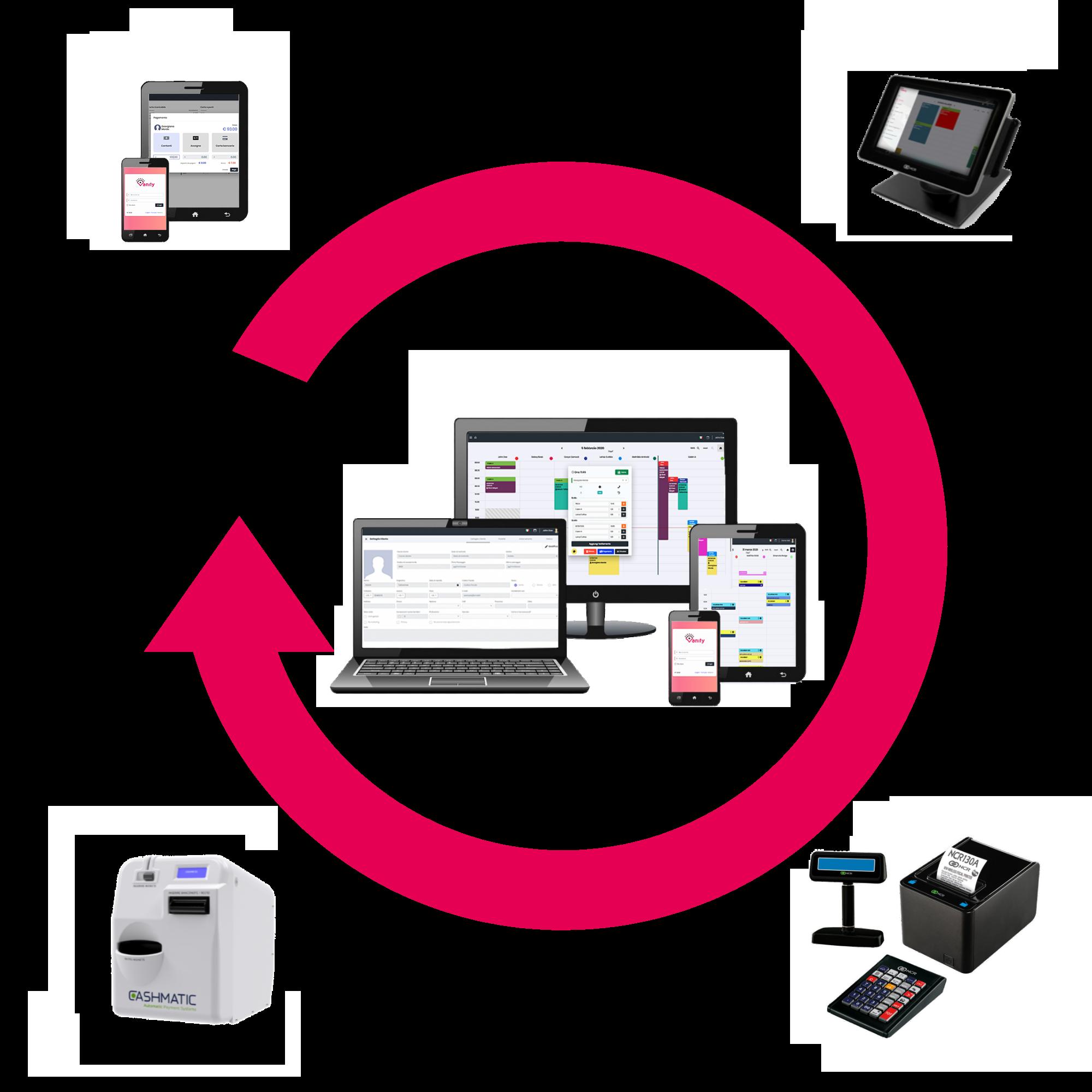 Vanity-hardware-software-integrato